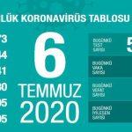 Corona Türkiye Tablosu 6 Temmuz 2020